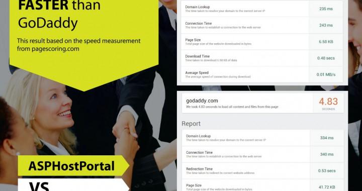 Reseller Hosting Comparison  Reseller Web Hosting Features