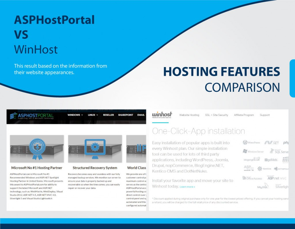 hosting-comparison-ihostazure-features