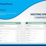 hosting-comparison-ihostazure-speed