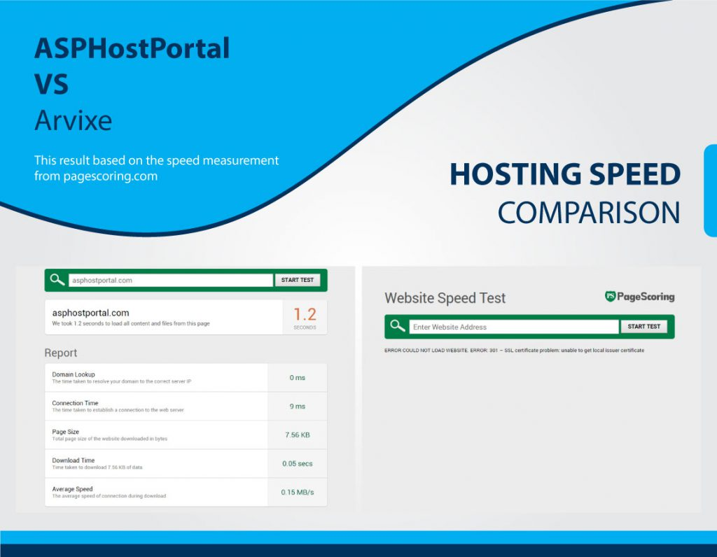 hosting-comparison-ihostazure1