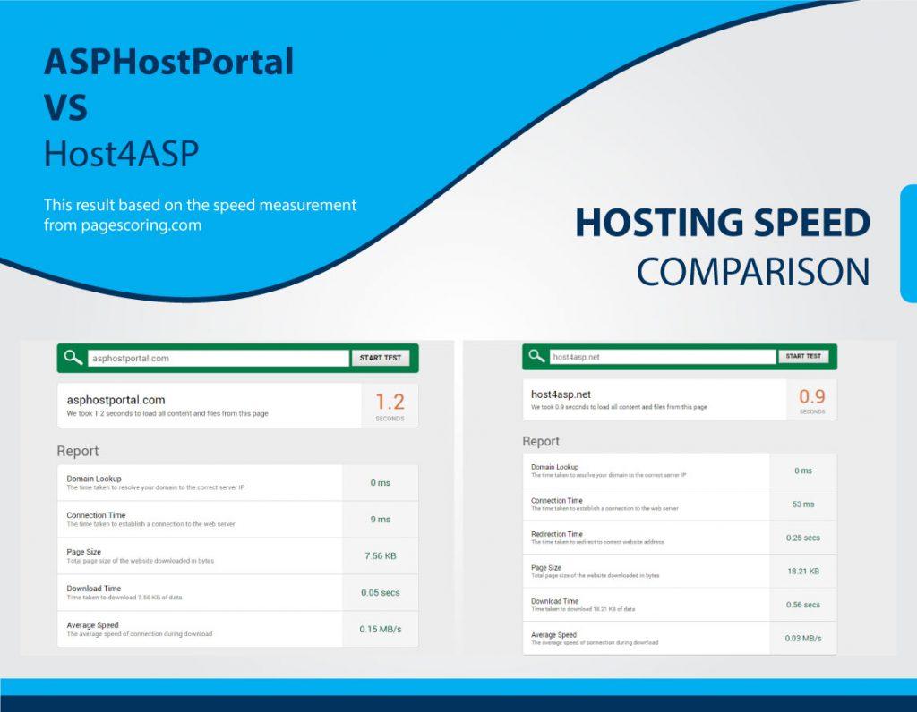 hosting-comparison-ihostazure1
