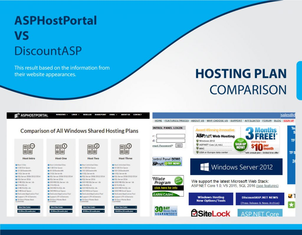 hosting-comparison-ihostazure2