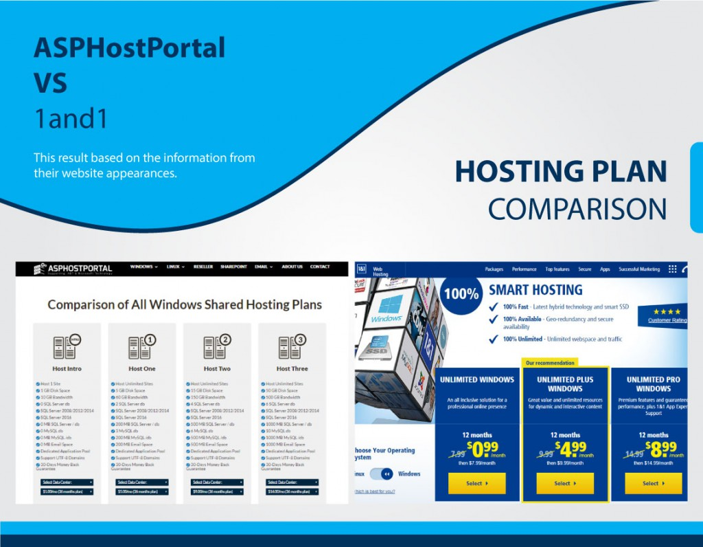 hosting-comparison-ihostazure2