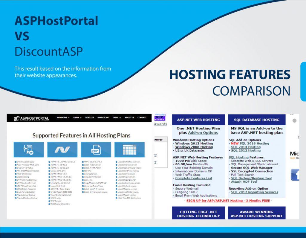 hosting-comparison-ihostazure3