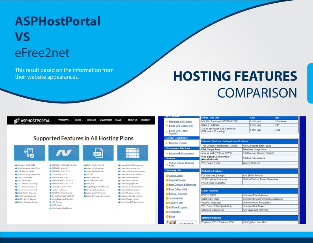 hosting-comparison-ihostazure3