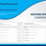 hosting-comparison-ihostazures-peed