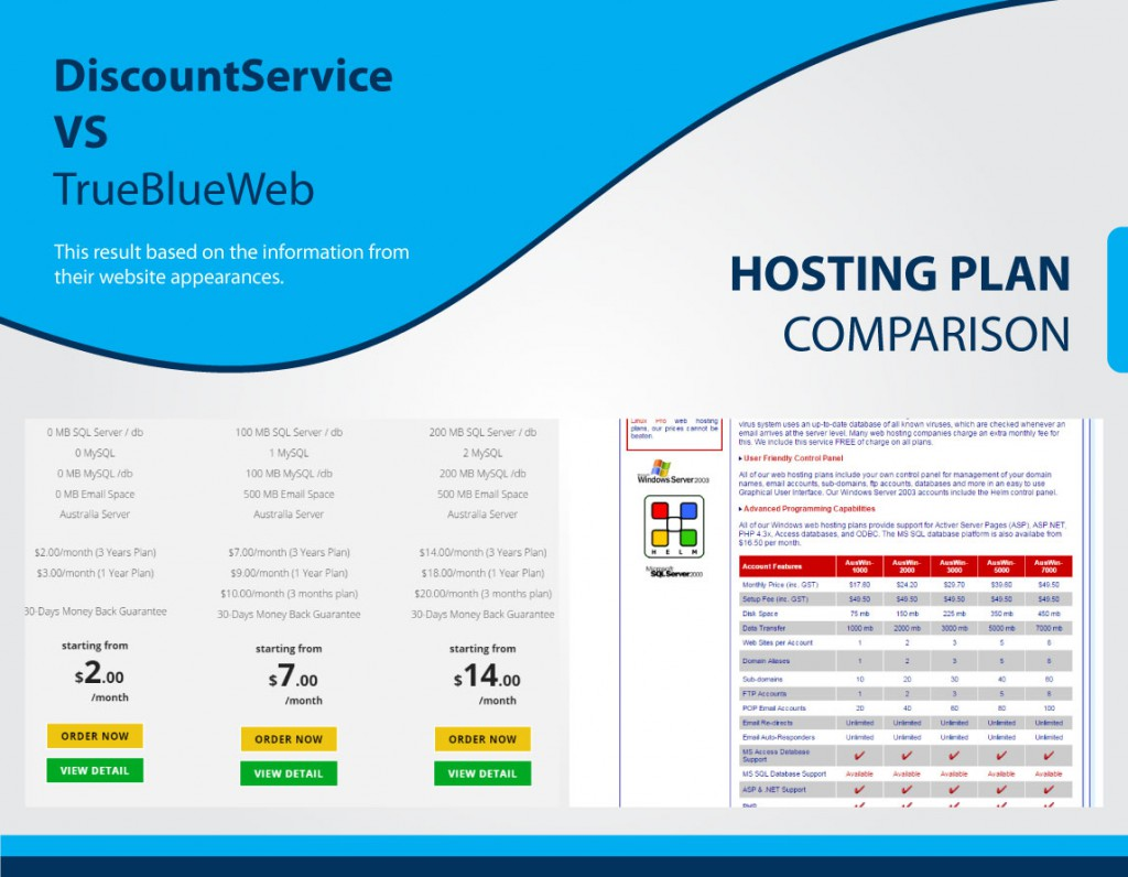hosting-comparison-price