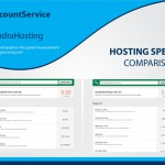 hosting-comparison-speed