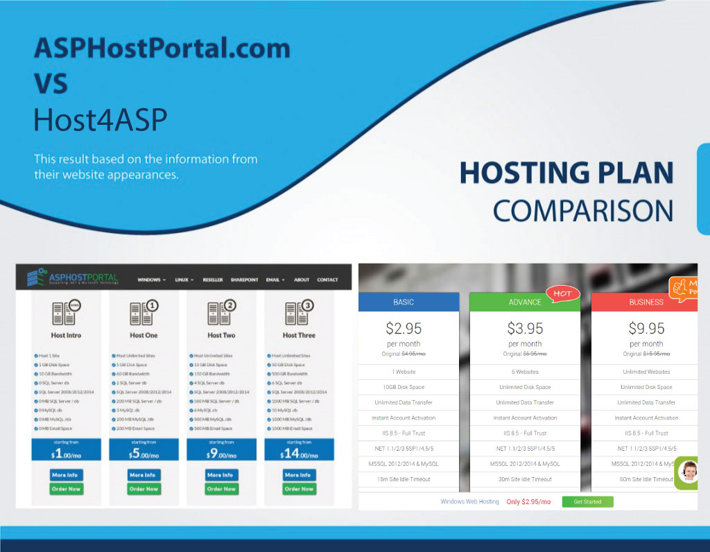 hostingcomparisonplan
